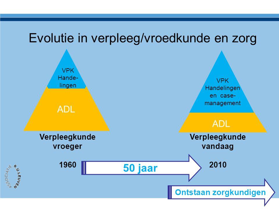 Evolutie in verpleeg/vroedkunde en zorg