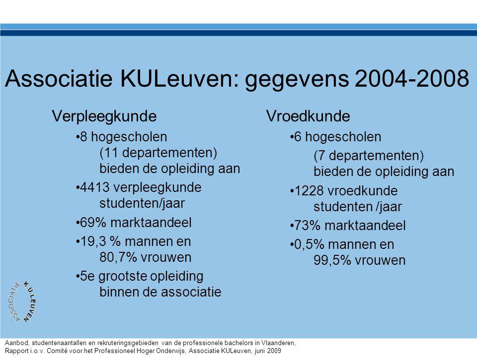 Associatie KULeuven: gegevens 2004-2008