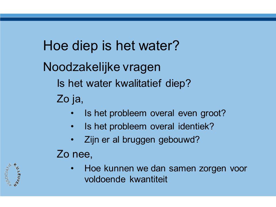 Hoe diep is het water Noodzakelijke vragen