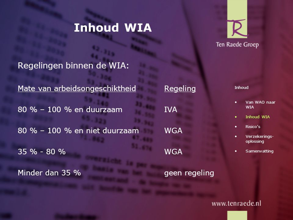 Inhoud WIA Regelingen binnen de WIA: