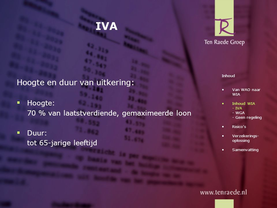 IVA Hoogte en duur van uitkering: Hoogte: