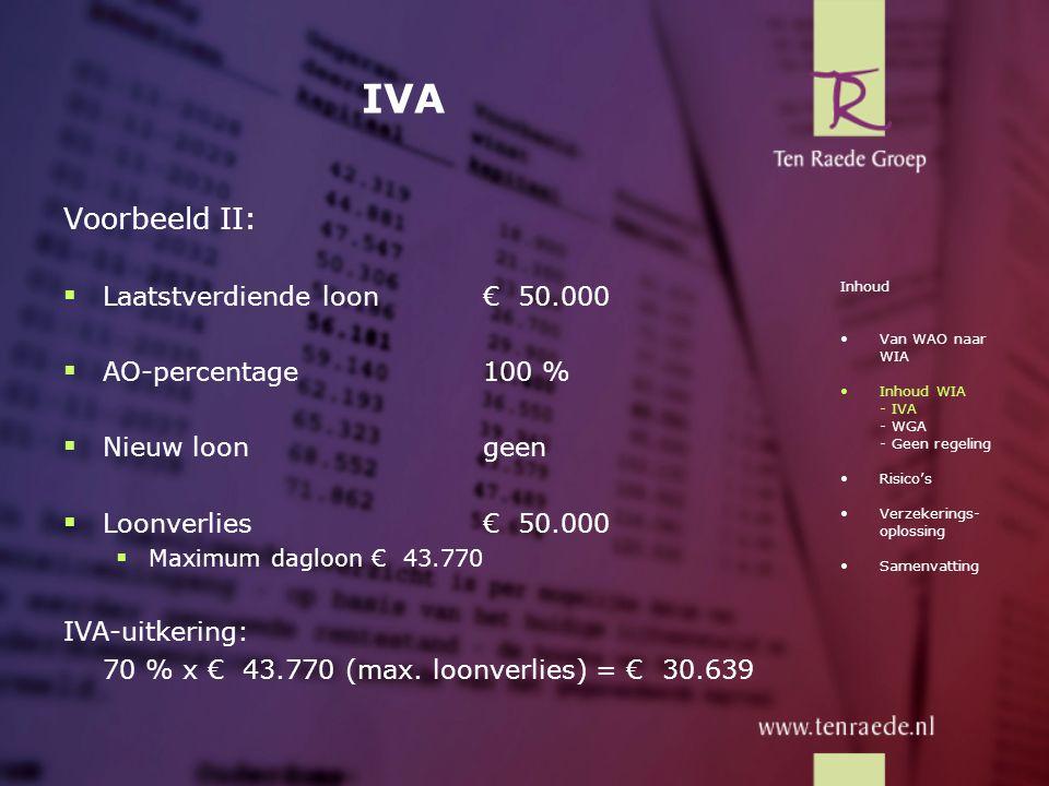IVA Voorbeeld II: Laatstverdiende loon € 50.000 AO-percentage 100 %