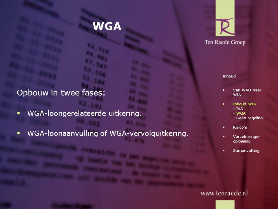 WGA Opbouw in twee fases: WGA-loongerelateerde uitkering.