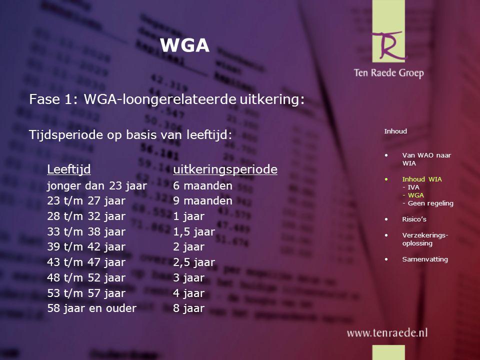 WGA Fase 1: WGA-loongerelateerde uitkering: