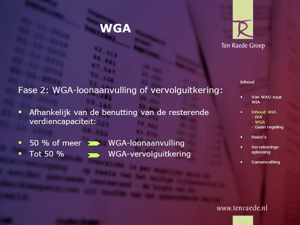 WGA Fase 2: WGA-loonaanvulling of vervolguitkering: