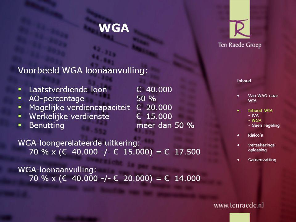 WGA Voorbeeld WGA loonaanvulling: Laatstverdiende loon € 40.000