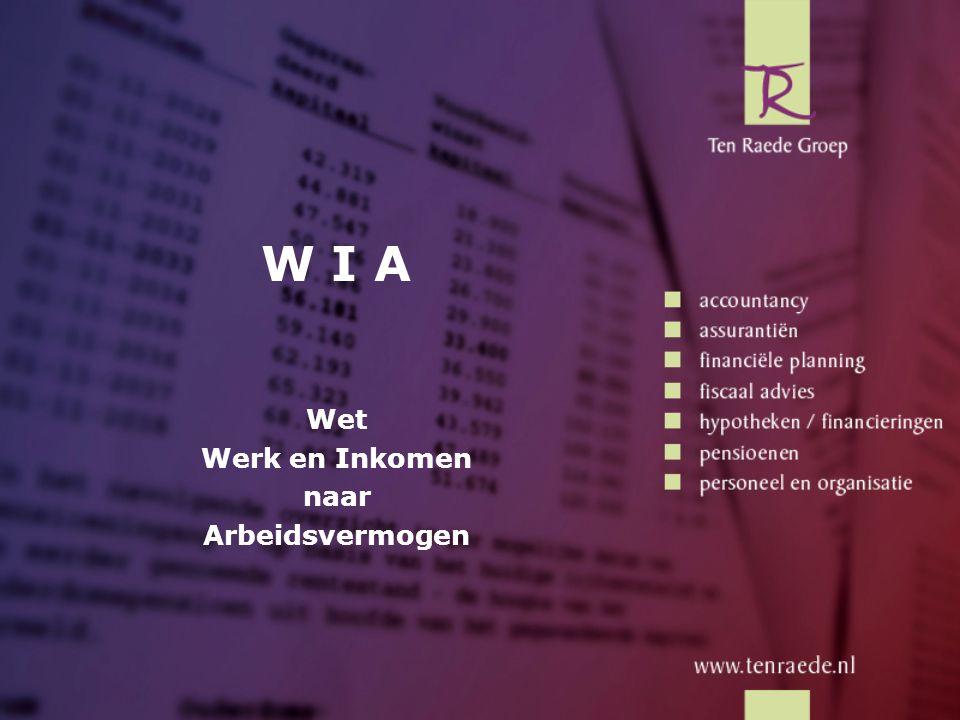 Wet Werk en Inkomen naar Arbeidsvermogen