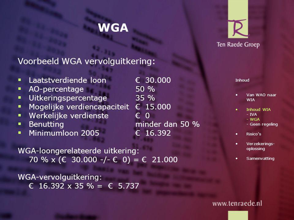 WGA Voorbeeld WGA vervolguitkering: Laatstverdiende loon € 30.000