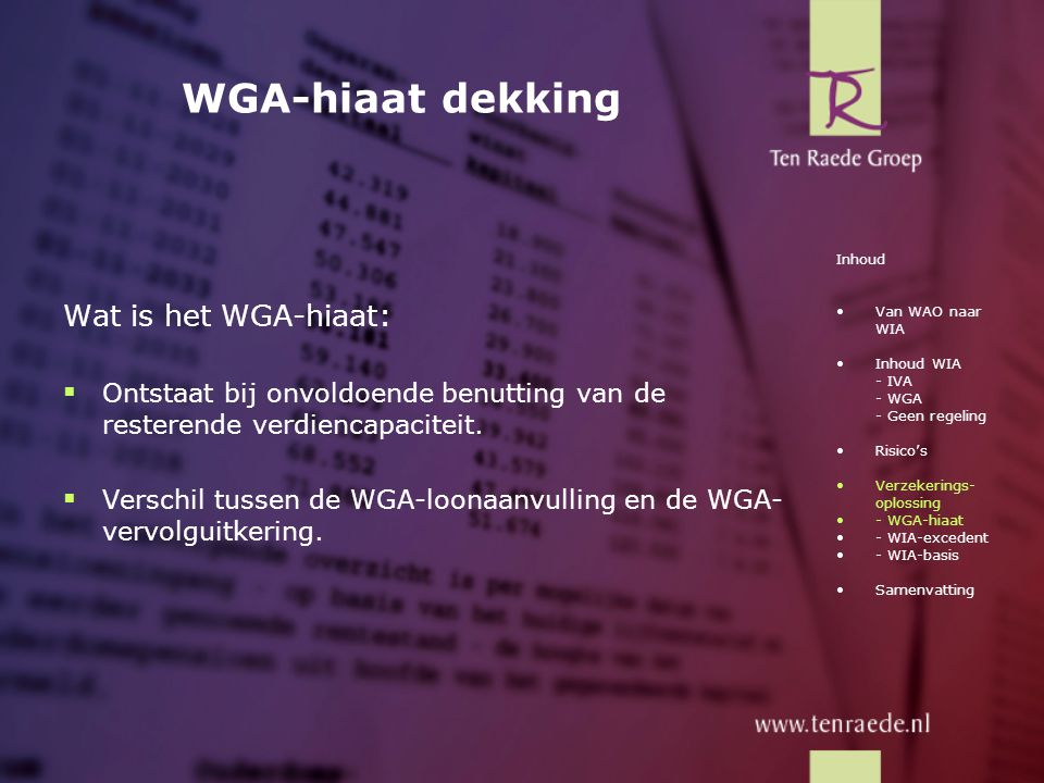 WGA-hiaat dekking Wat is het WGA-hiaat: