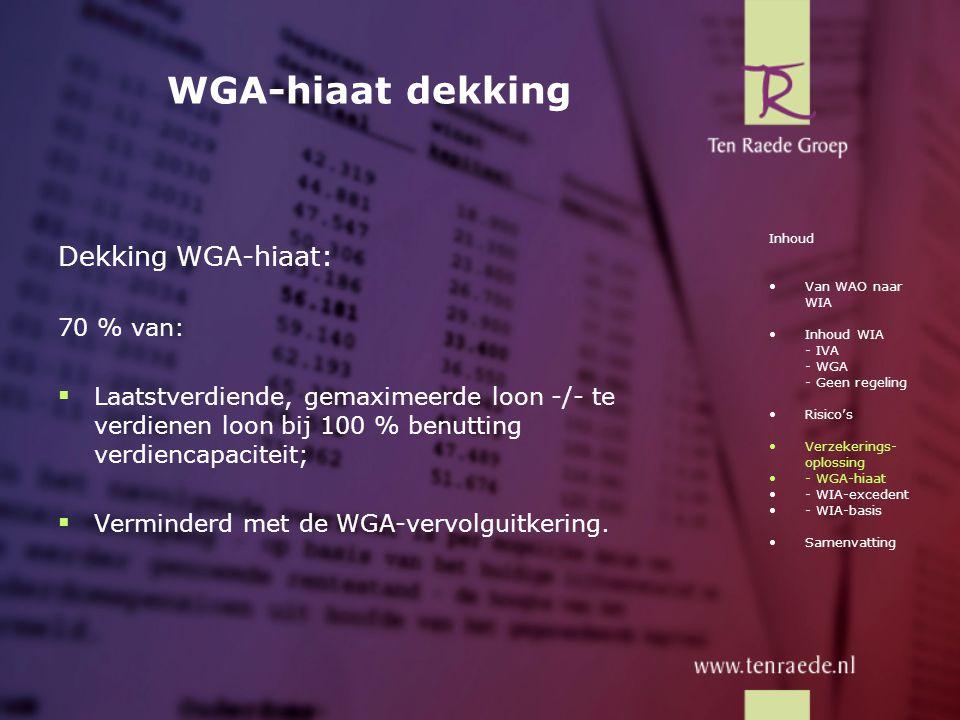 WGA-hiaat dekking Dekking WGA-hiaat: 70 % van: