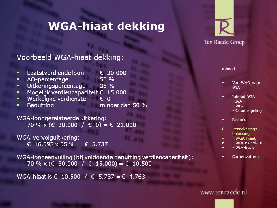 WGA-hiaat dekking Voorbeeld WGA-hiaat dekking: