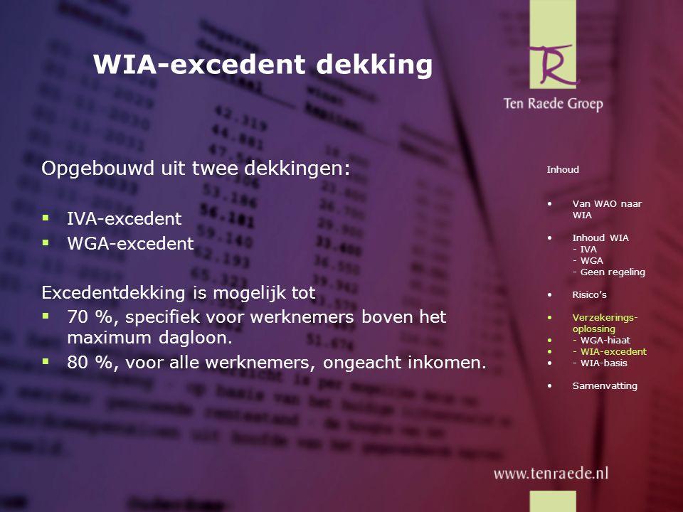 WIA-excedent dekking Opgebouwd uit twee dekkingen: IVA-excedent