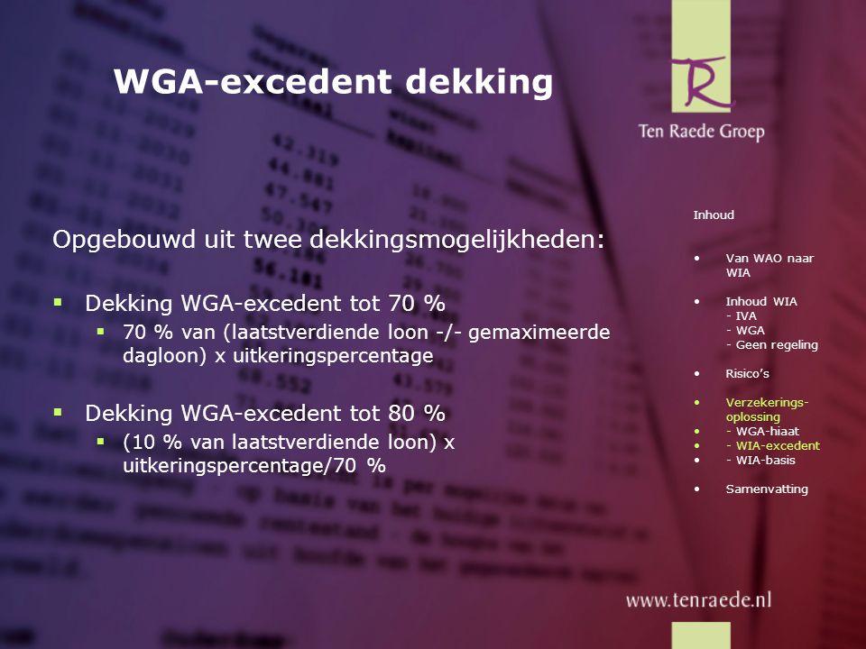 WGA-excedent dekking Opgebouwd uit twee dekkingsmogelijkheden: