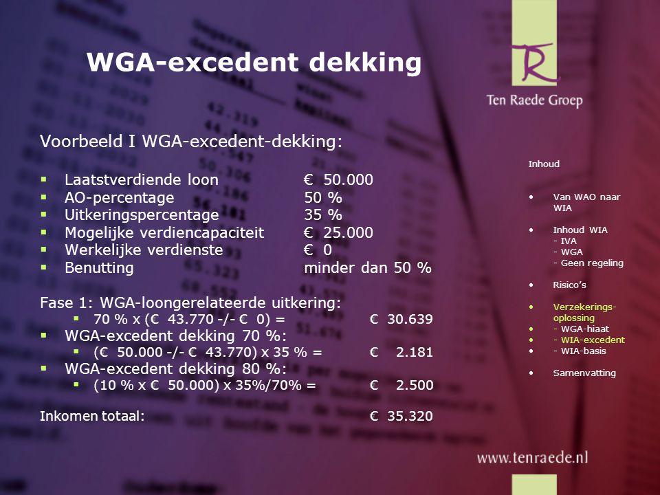 WGA-excedent dekking Voorbeeld I WGA-excedent-dekking: