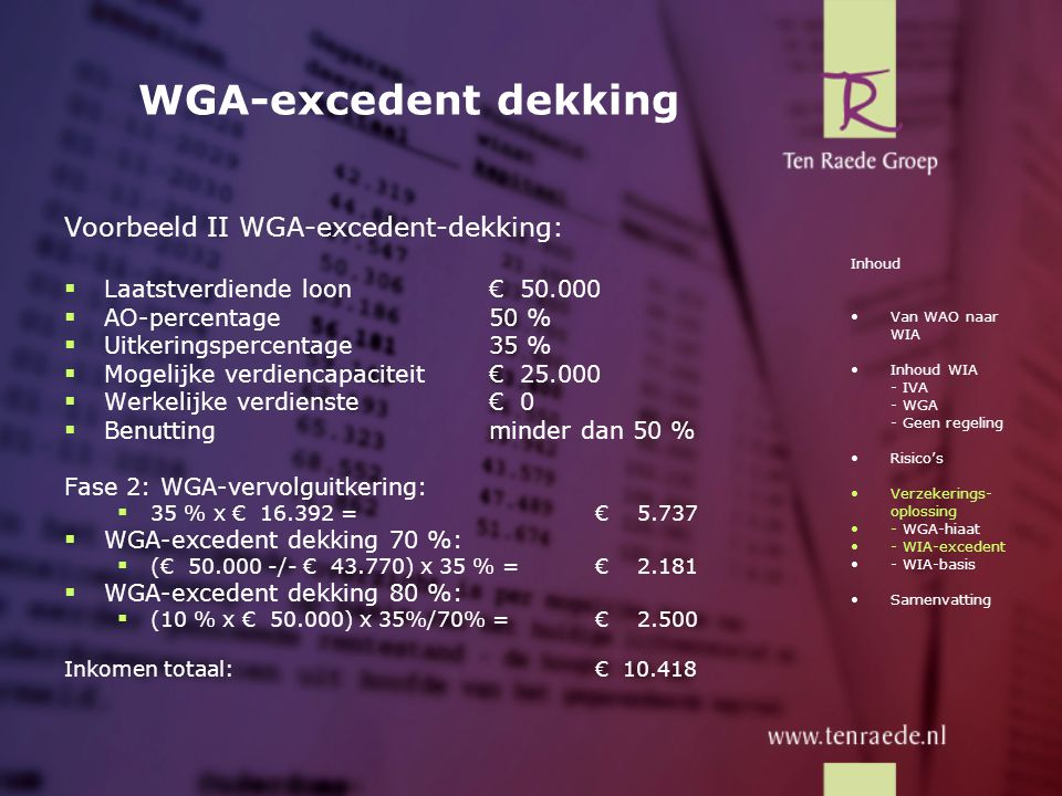 WGA-excedent dekking Voorbeeld II WGA-excedent-dekking: