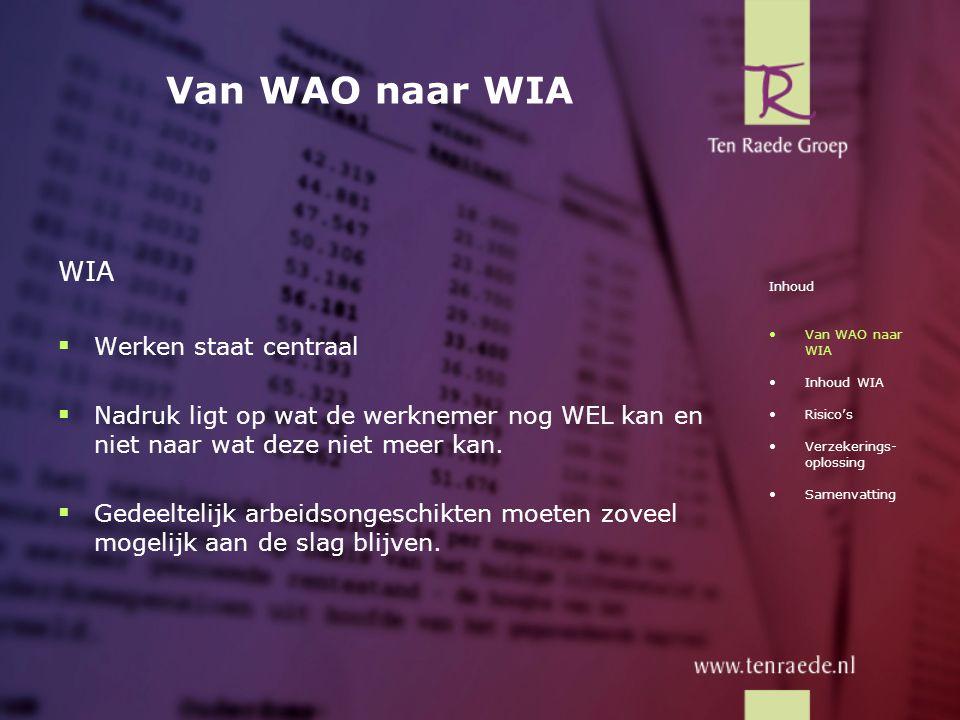 Van WAO naar WIA WIA Werken staat centraal