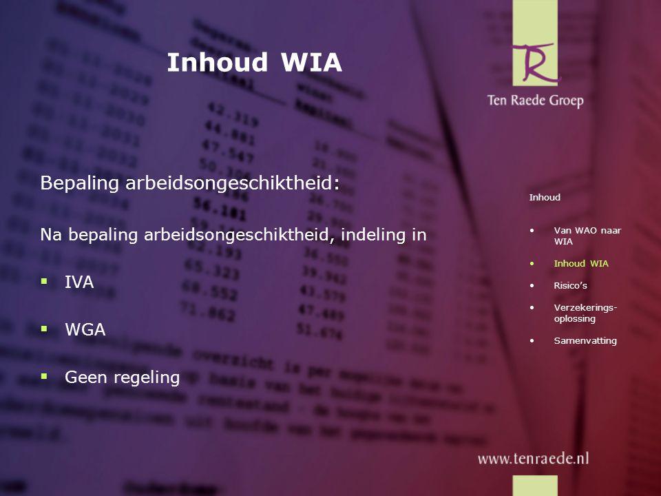 Inhoud WIA Bepaling arbeidsongeschiktheid: