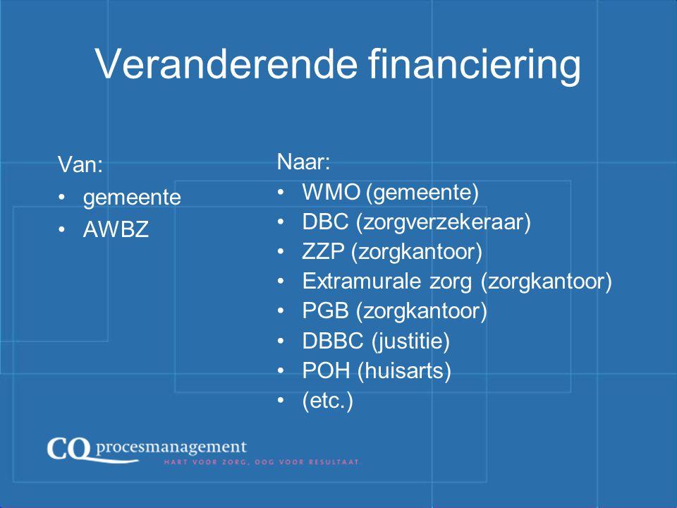 Veranderende financiering