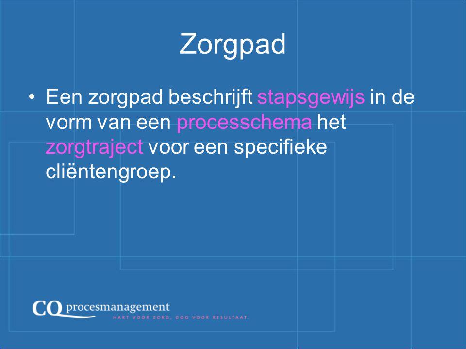 Zorgpad Een zorgpad beschrijft stapsgewijs in de vorm van een processchema het zorgtraject voor een specifieke cliëntengroep.