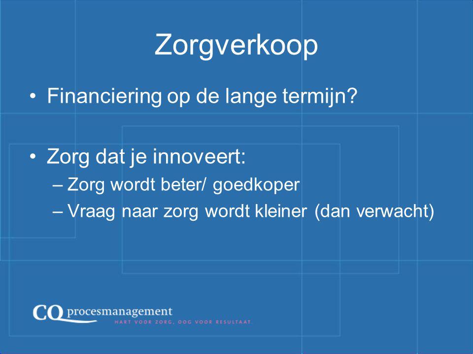 Zorgverkoop Financiering op de lange termijn Zorg dat je innoveert: