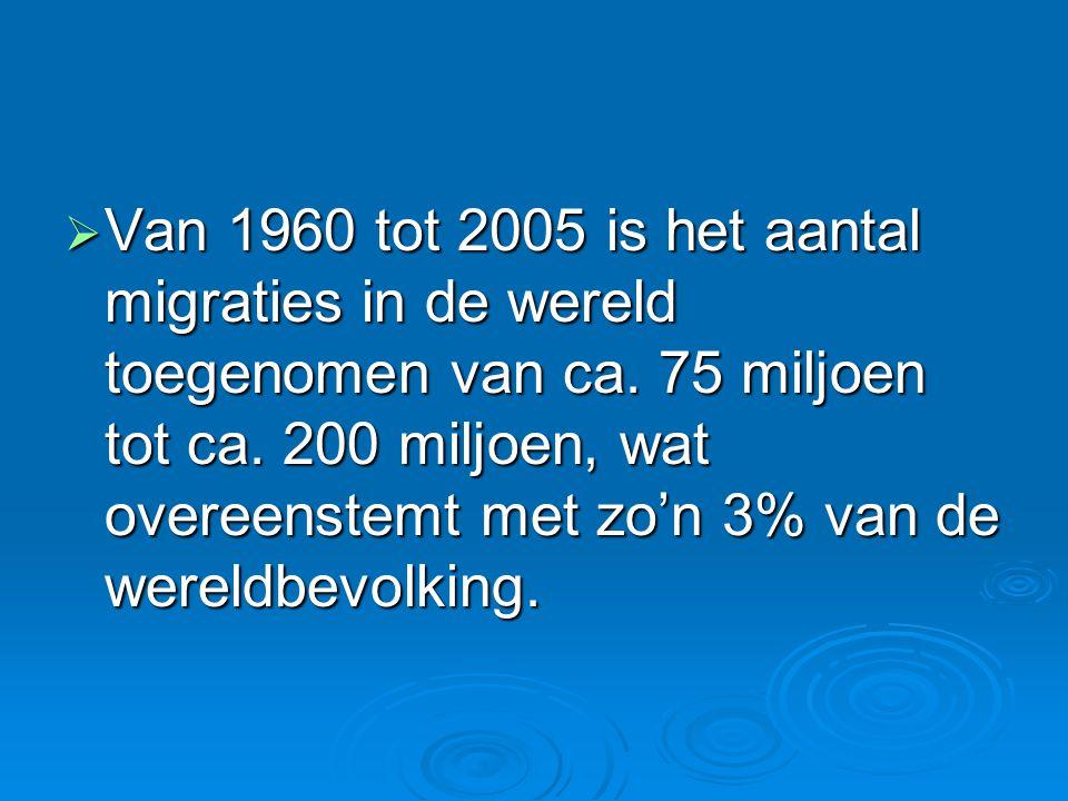 Van 1960 tot 2005 is het aantal migraties in de wereld toegenomen van ca.