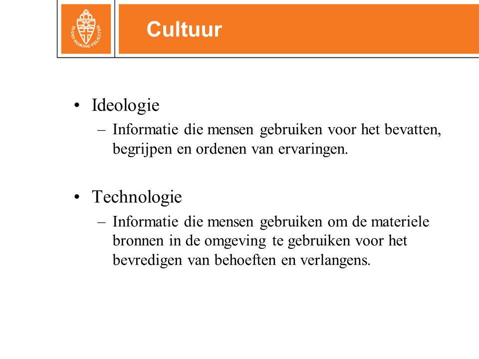 Cultuur Ideologie Technologie