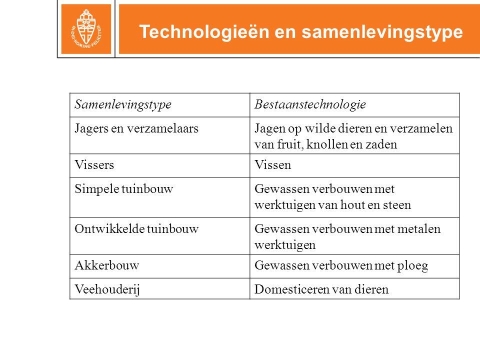 Technologieën en samenlevingstype