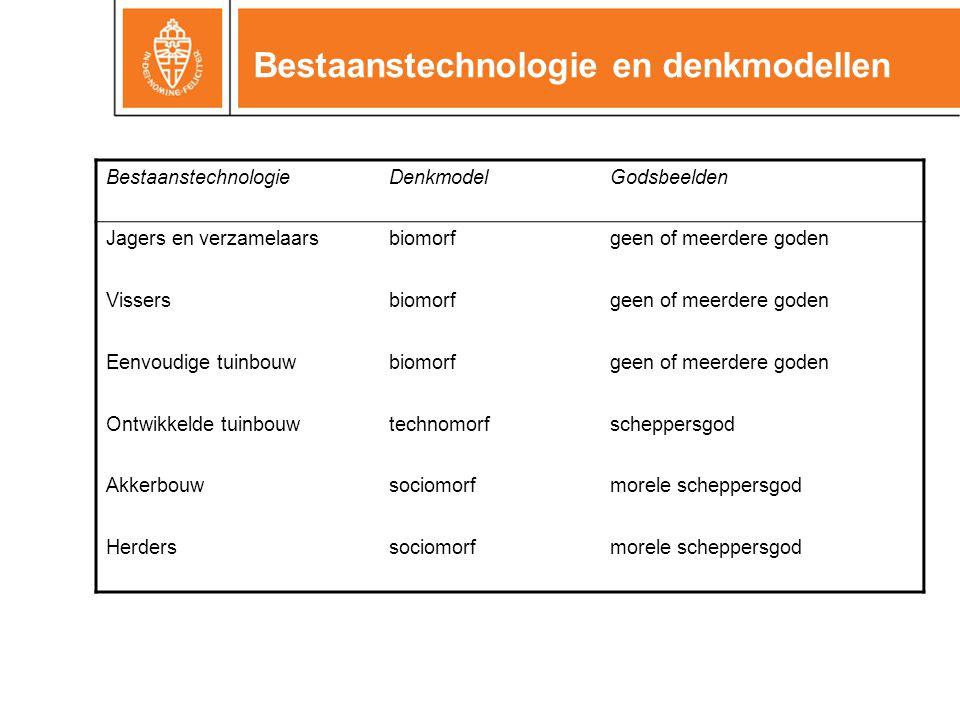 Bestaanstechnologie en denkmodellen