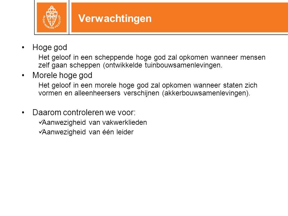 Verwachtingen Hoge god Morele hoge god Daarom controleren we voor: