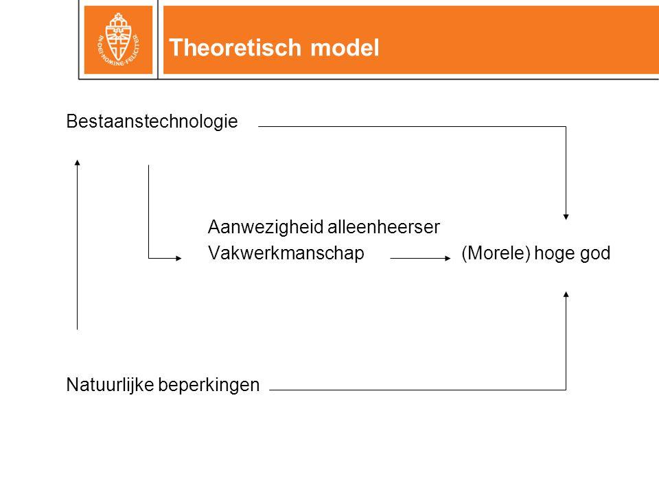 Theoretisch model Bestaanstechnologie Aanwezigheid alleenheerser