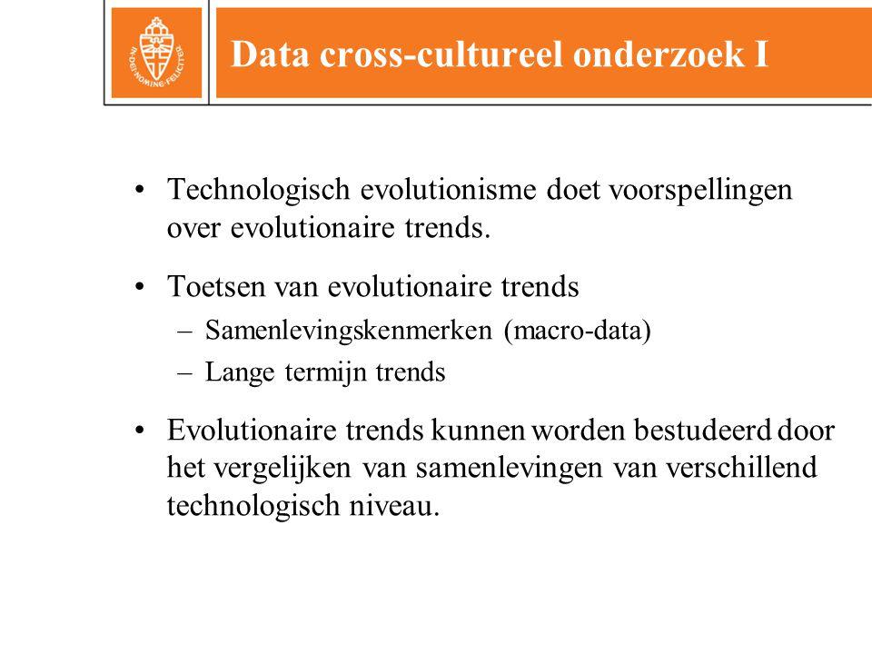 Data cross-cultureel onderzoek I