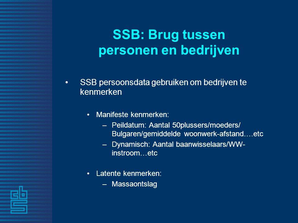 SSB: Brug tussen personen en bedrijven