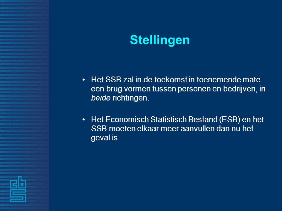 Stellingen Het SSB zal in de toekomst in toenemende mate een brug vormen tussen personen en bedrijven, in beide richtingen.