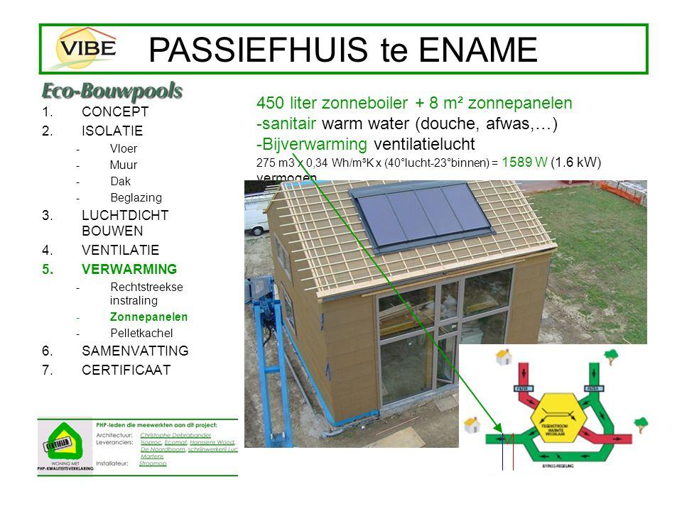 PASSIEFHUIS te ENAME 450 liter zonneboiler + 8 m² zonnepanelen