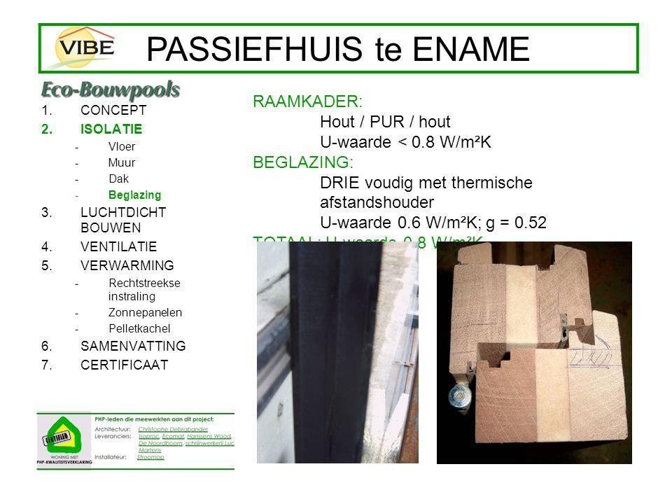 PASSIEFHUIS te ENAME RAAMKADER: Hout / PUR / hout