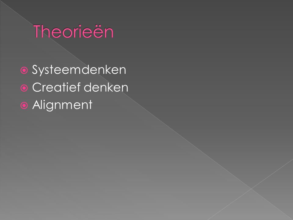Theorieën Systeemdenken Creatief denken Alignment
