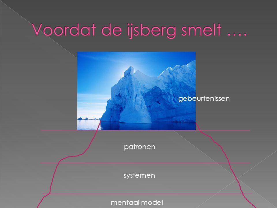 Voordat de ijsberg smelt ….