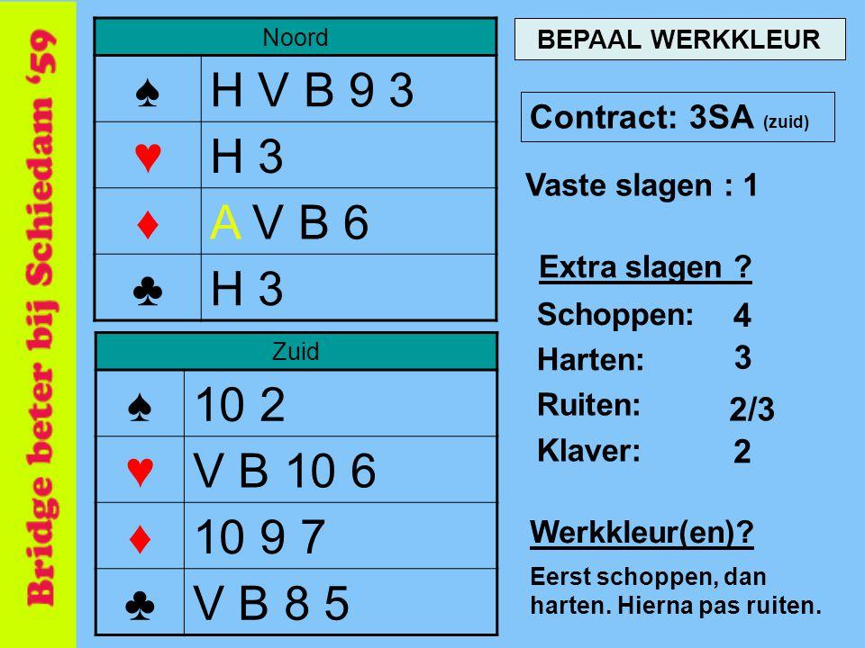 Noord ♠ H V B 9 3. ♥ H 3. ♦ A V B 6. ♣ BEPAAL WERKKLEUR. Contract: 3SA (zuid) Vaste slagen : 1.