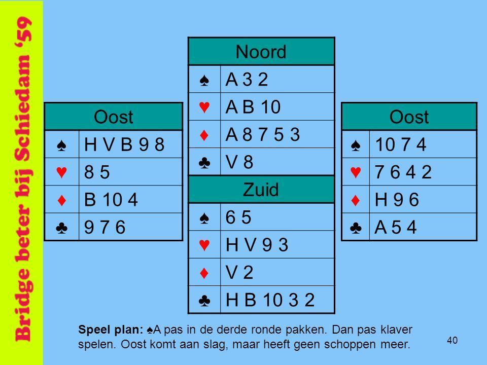 Noord ♠ A 3 2 ♥ A B 10 ♦ A 8 7 5 3 ♣ V 8 Zuid 6 5 H V 9 3 V 2