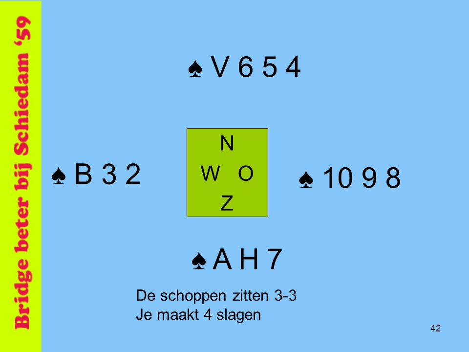 ♠ V 6 5 4 ♠ B 3 2 ♠ 10 9 8 ♠ A H 7 N W O Z De schoppen zitten 3-3