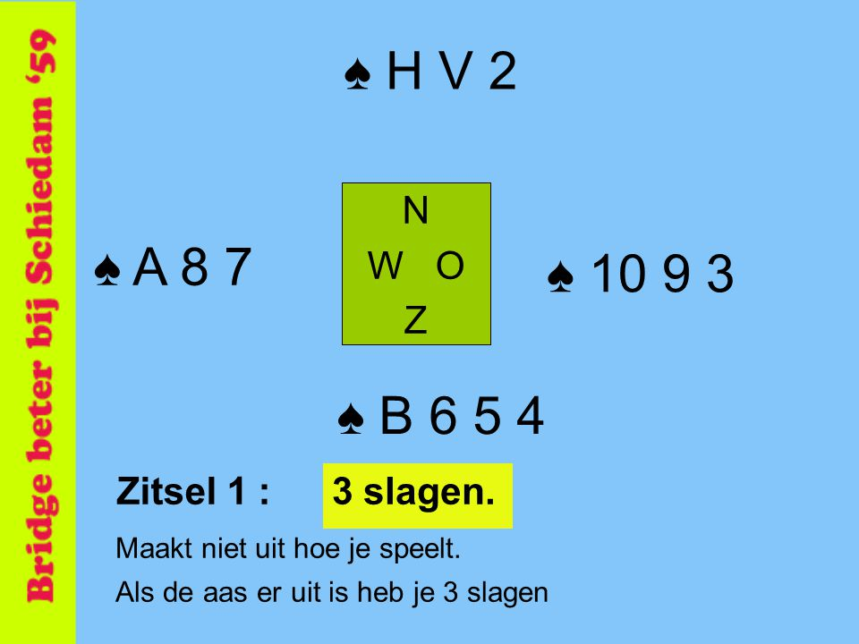 ♠ H V 2 ♠ A 8 7 ♠ 10 9 3 ♠ B 6 5 4 N W O Z Zitsel 1 : 3 slagen.