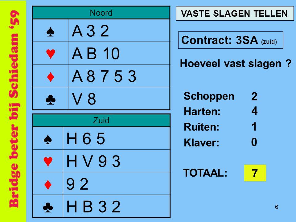 Noord ♠ A 3 2. ♥ A B 10. ♦ A 8 7 5 3. ♣ V 8. VASTE SLAGEN TELLEN. Contract: 3SA (zuid) Hoeveel vast slagen