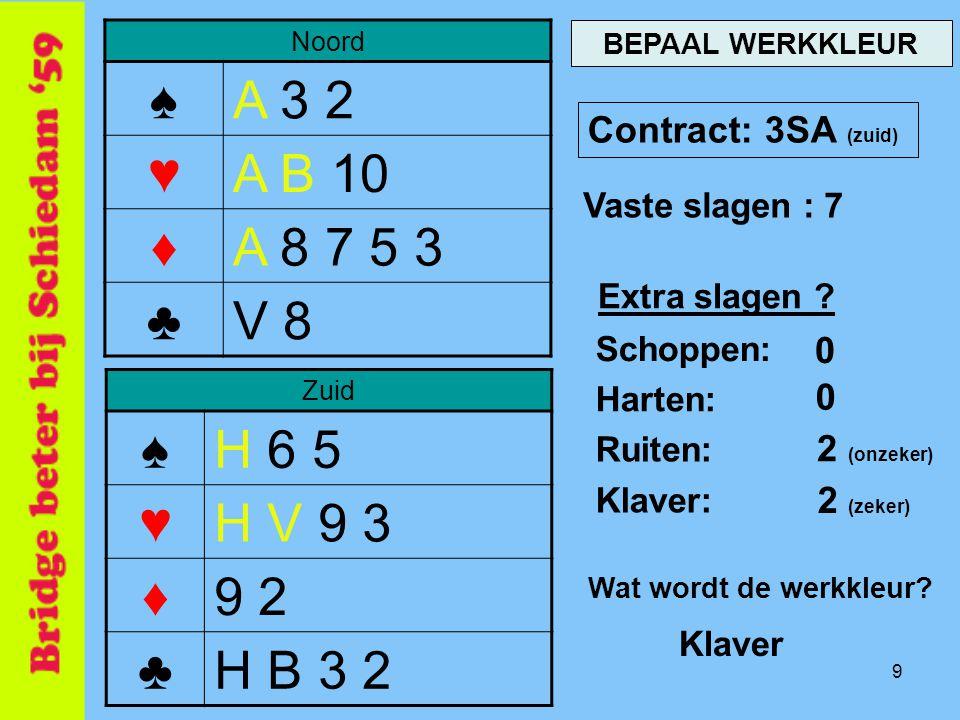 Noord ♠ A 3 2. ♥ A B 10. ♦ A 8 7 5 3. ♣ V 8. BEPAAL WERKKLEUR. Contract: 3SA (zuid) Vaste slagen : 7.