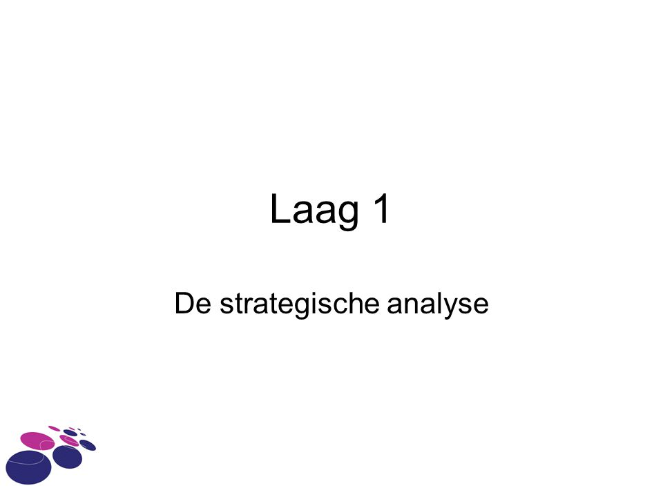 De strategische analyse