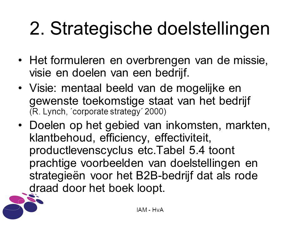 2. Strategische doelstellingen
