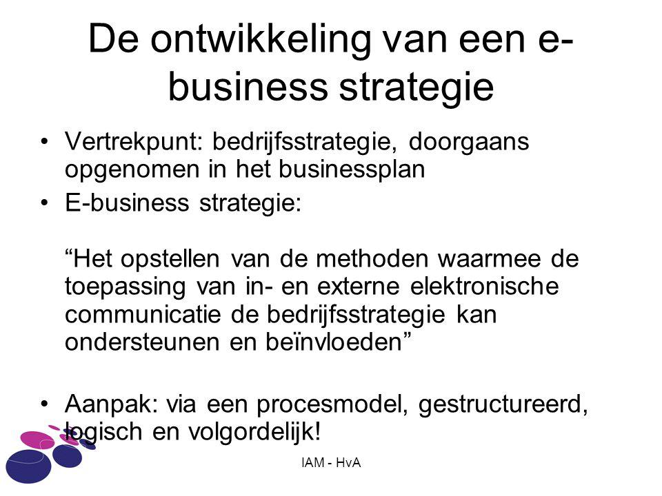 De ontwikkeling van een e-business strategie