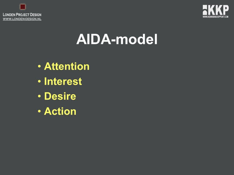 Attention Interest Desire Action