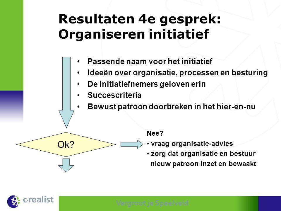 Resultaten 4e gesprek: Organiseren initiatief