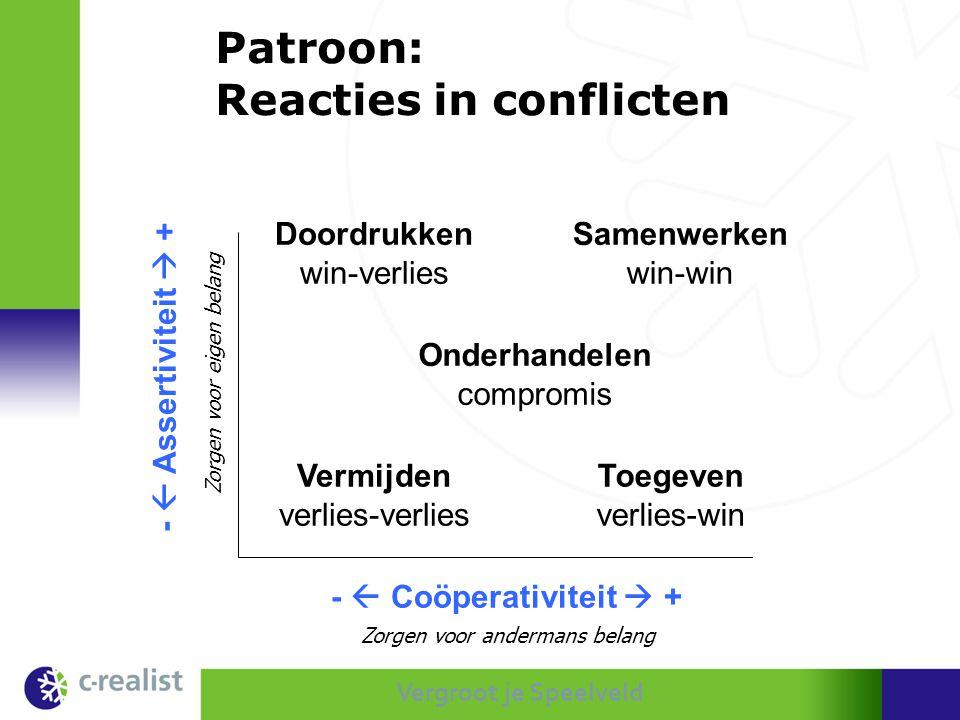 Patroon: Reacties in conflicten