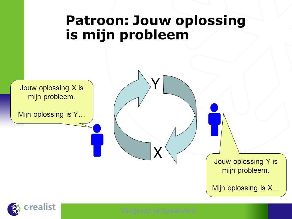 Patroon: Jouw oplossing is mijn probleem